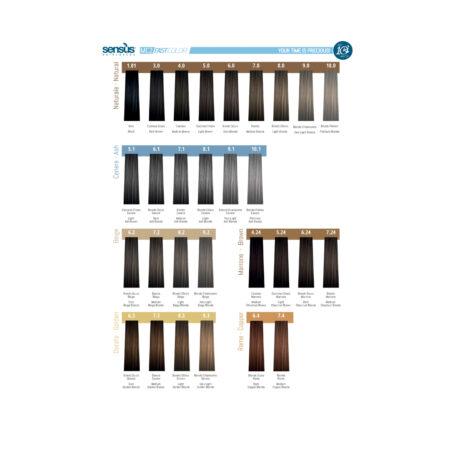 sensus mc2 fast, 1o minutna boja za kosu, boja bez amonijaka, bez dodanog ppd-a, sensus, profesionlana boja za kosu, boja za sijedu kosu
